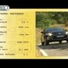 Обновленный Ford Mondeo от Авто Плюс