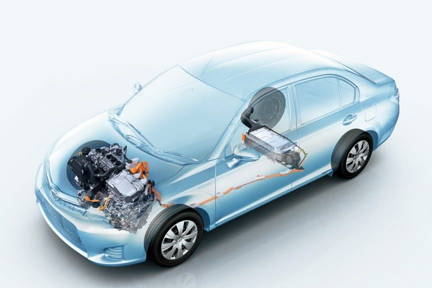 the efficiency of hybrid cars Hybrid cars, regular cars differences between hybrid cars & regular cars all hybrids greatly increase the fuel efficiency of cars and decrease tailpipe.