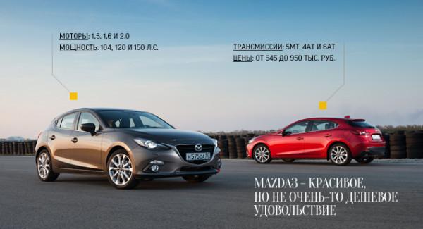 Mazda 3-9