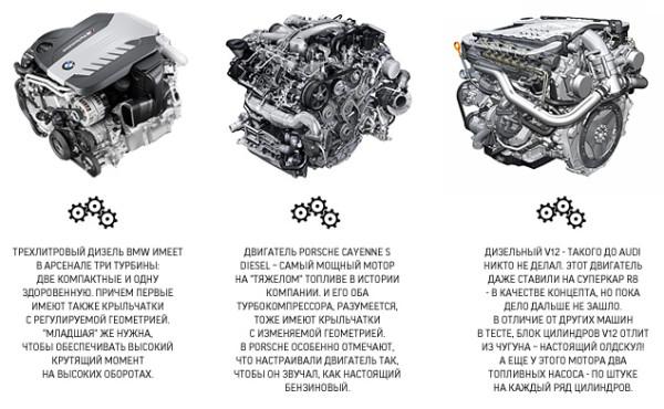самые мощные дизельные машины-10