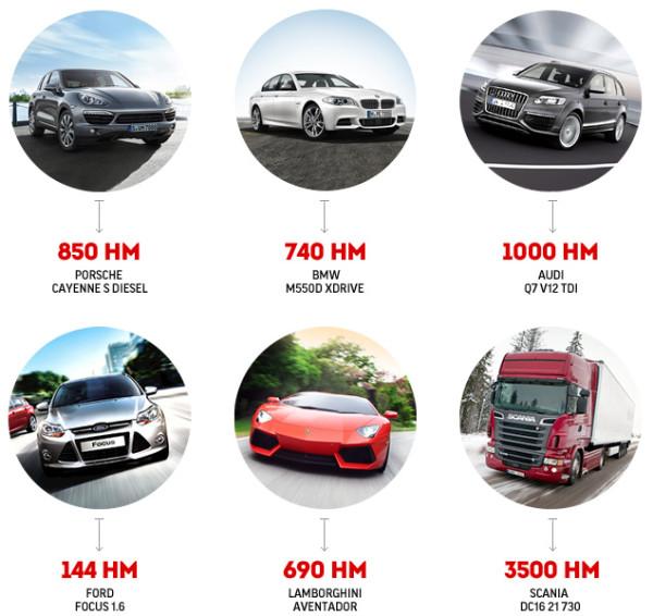 самые мощные дизельные машины-2